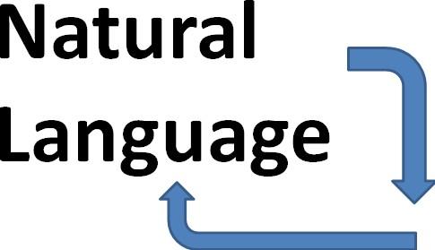 Trang web của bạn nên được viết theo ngôn ngữ tự nhiên?