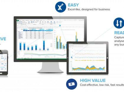 Quản lý Ngân sách Với Phần mềm quản lý kế hoạch ngân sách hiệu quả